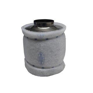 Can-Lite Aktivkohlefilter 800cbm / 250mm