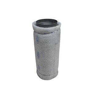 Can-Lite Aktivkohlefilter 1000cbm / 250mm
